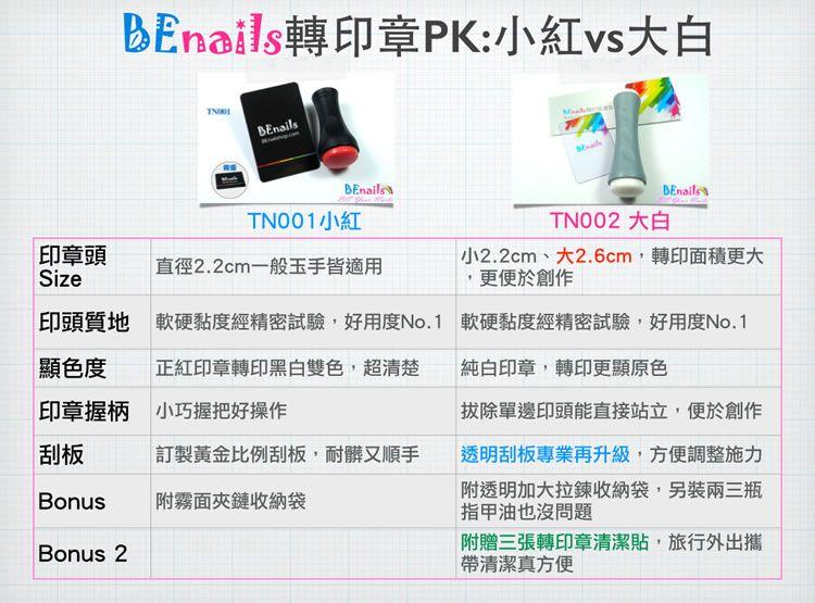 BEnails印花美甲DIY轉印章比較PK,TN001小紅對TN002大白