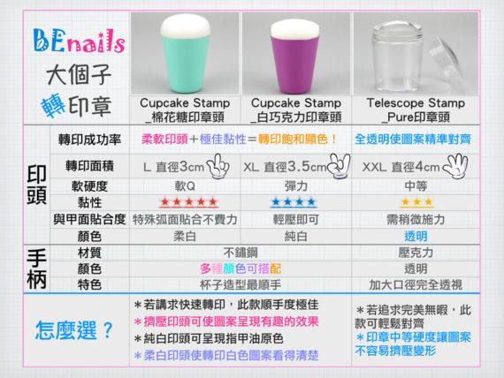 BEnails印花美甲-XL大個子轉印章-Cupcake杯子蛋糕&Pure透明轉印章,美美指甲彩繪就靠他們